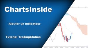 Ajouter un indicateur TradingStation