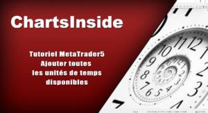MetaTrader5 et ses 21 unités de temps