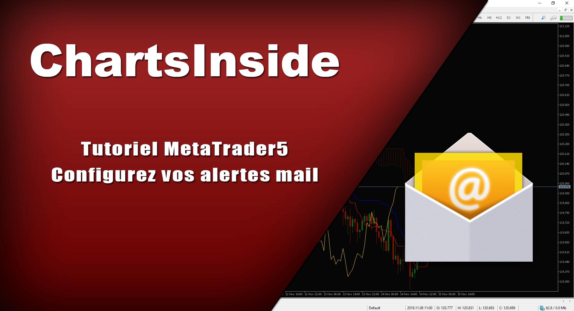 MT5 – Recevez vos alertes par mail