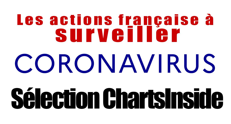 Coronavirus, les actions long terme à surveiller