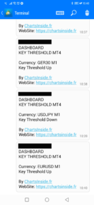 MetaTrader4,MT4,DashBoard,Scanner de marché,Market Scanner,Seuils clés,Key ThreShold,Screener