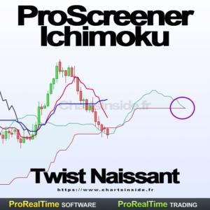 PRT ProScreener Ichimoku Twist Naissant