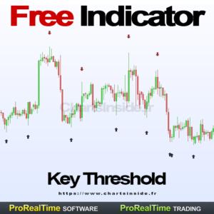 PRT ProScreener & Indicator Key Threshold