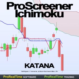 PRT ProScreener Ichimoku Katana