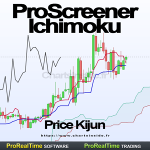 PRT ProScreener Ichimoku Price Kijun