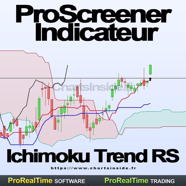 Trader facilement la tendance avec ichimoku