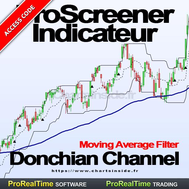 Read more about the article Signaux du PS de Donchian, 4 mois plus tard