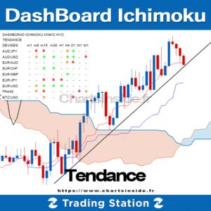 TS2 DashBoard Ichimoku Tendance