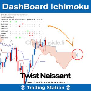 TS2 DashBoard Ichimoku Twist Naissant