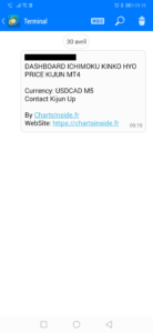 MetaTrader4,MT4,Ichimoku,Scanner de marché,DashBoard,Market Scanner,screener
