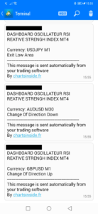Relative Strength Index,RSI,DashBoard,MetaTrader4,MT4,Scanner de marché,Market Scanner,Screener