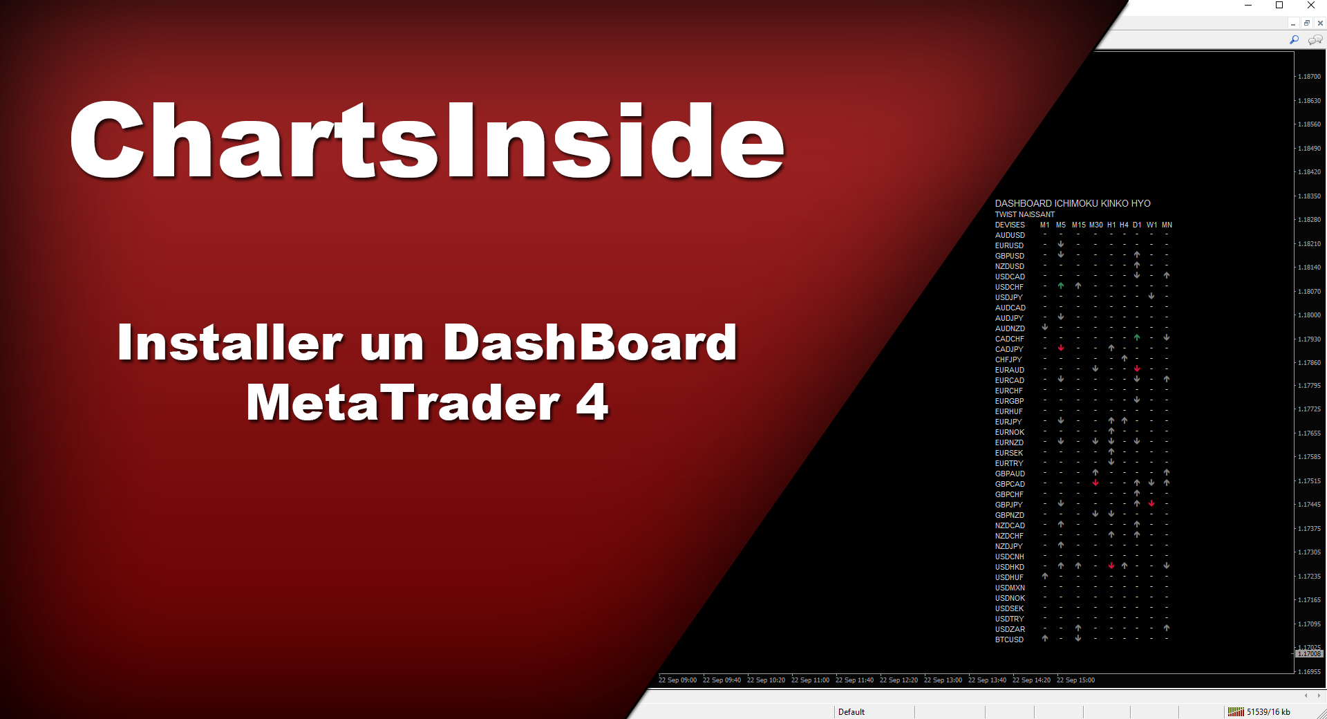Installer un DashBoard MetaTrader4