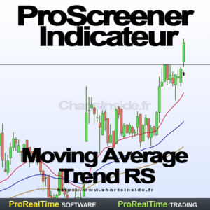 PRT Pack ProScreener & Indicateur Moving Average Trend RS
