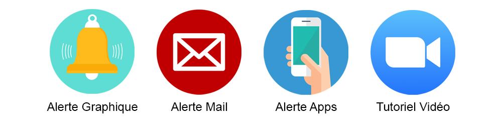 TradingView alerte graphique mail et notification + tutoriel vidéo privé