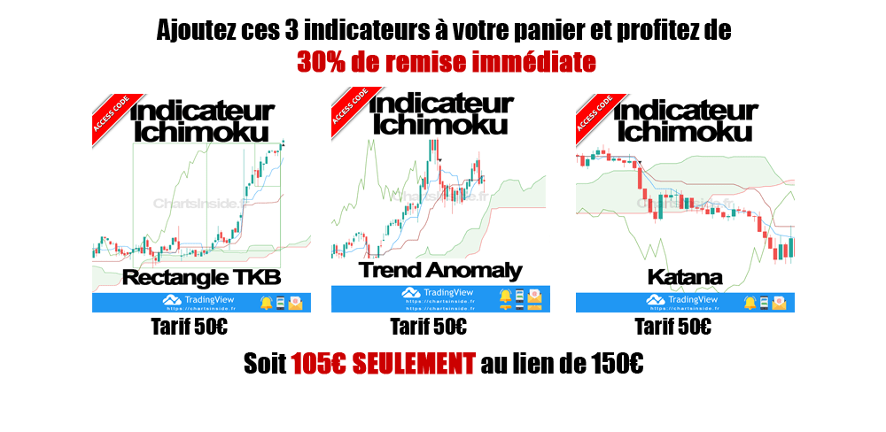 TradingView,Indicateur,Ichimoku,Technique du PIP de plus,Khalid El Bouzidi