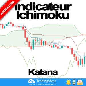 TradingView Ichimoku Katana
