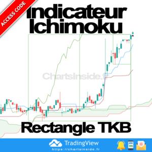 TradingView Ichimoku Rectangle TKB
