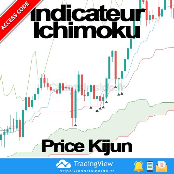 TradingView,Screener,Ichimoku,Repli kijun,Price Kijun,Rebound kijun,Rebond Kijun,Tendance,Trend