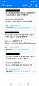 MT4 DashBoard Ichimoku Charles G Koonitz