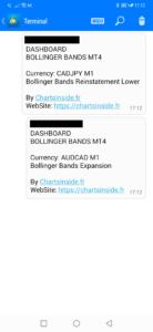 MetaTrader4 Bollinger Bands DashBoard Notification