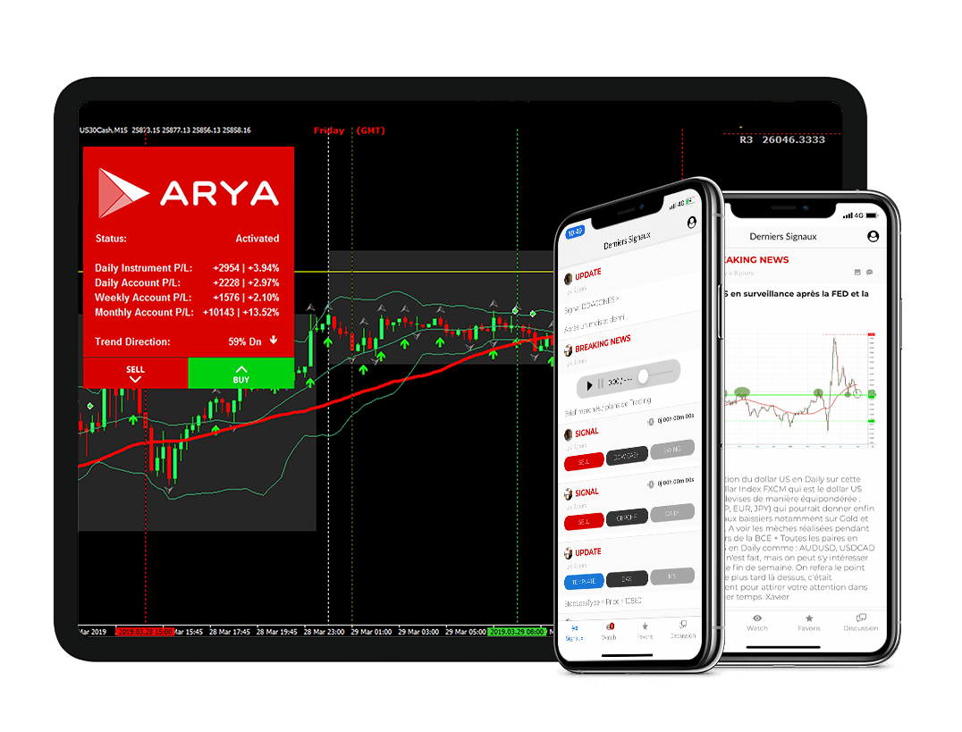 Read more about the article Automatiser son trading avec le logiciel ARYA Pro