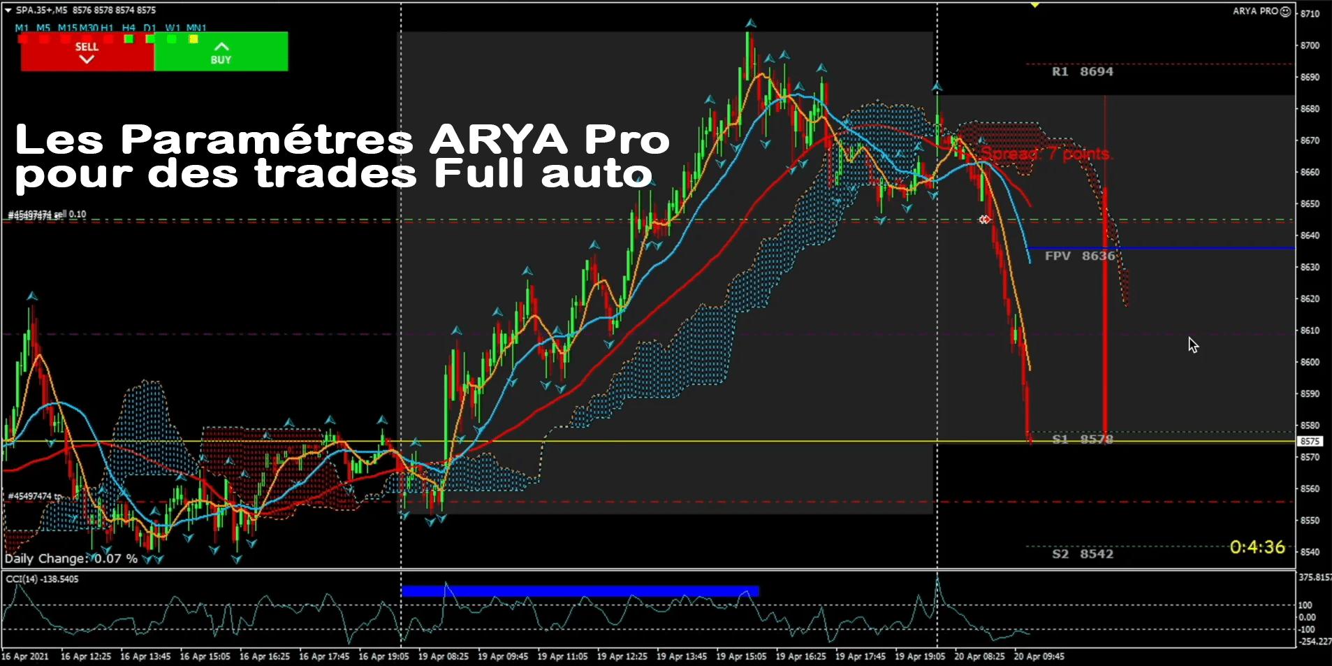 Read more about the article Les Paramétres ARYA Pro pour des trades Full auto !